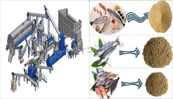 Производство рыбной муки фото