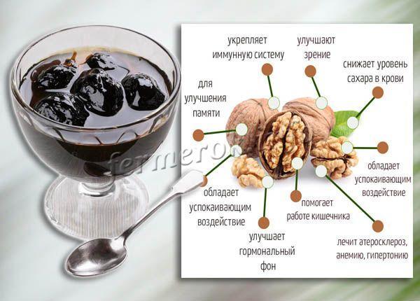 Польза и вред варенья из грецких орехов